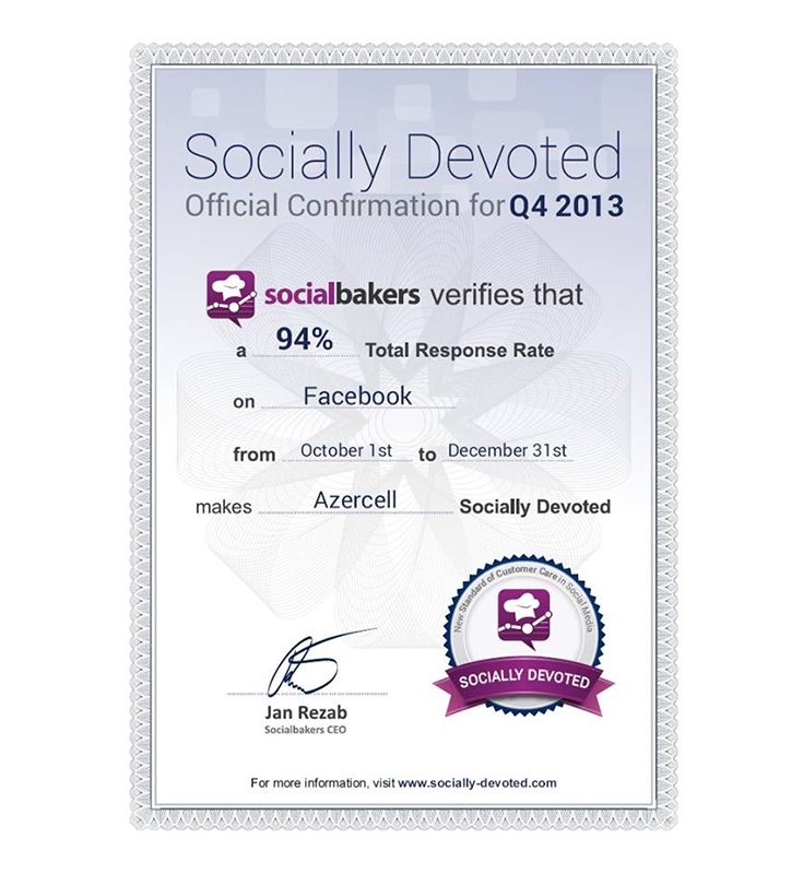 Azercell Socialbakers