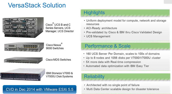 cisco_ibm_versastack