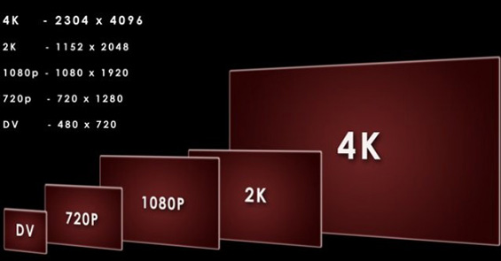 4K-Resolution-Comparison
