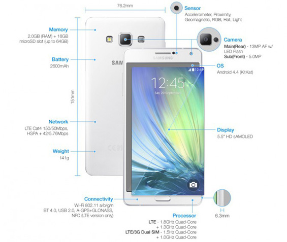 Samsung-Galaxy-A7-Series-Products-Specifications-2-671x566