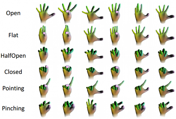 microsoft_research_handposes