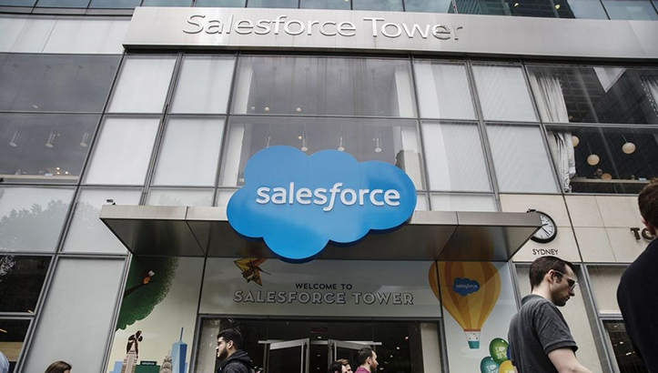 Salesforce ClickSoftware