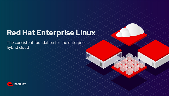 Red Hat Enterprise Linux 7.7