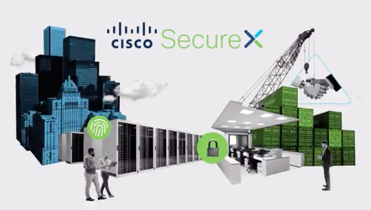 Cisco SecureX